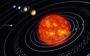 Economic Solar System