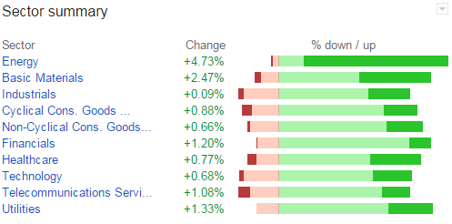 Sector Overview 121714